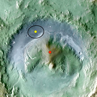 Topography of Gale Crater.  Colour coding in this image of Gale Crater on Mars represents differences in elevation. The vertical difference from a low point inside the landing ellipse for NASA's Mars Science Laboratory (yellow dot) to a high point on the